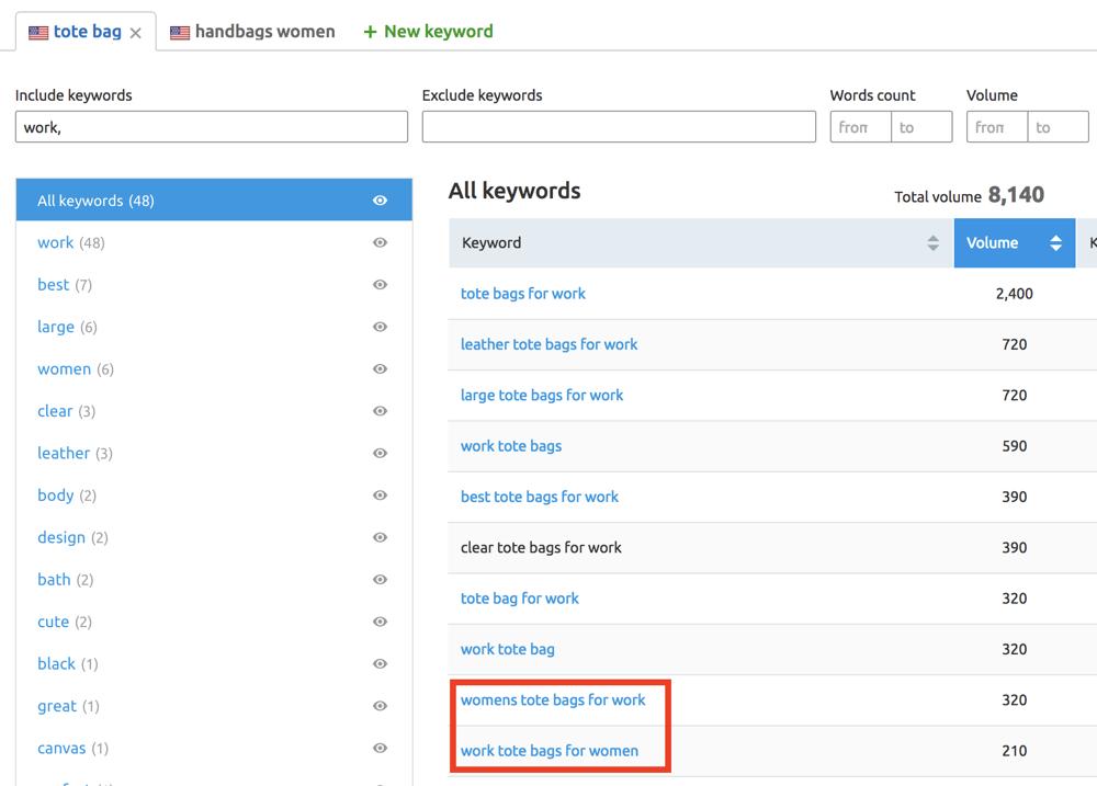 """Ahora puedes iniciar tu búsqueda escribiendo las palabras clave que hemos encontrado en Amazon y Google. Nuestro objetivo en este punto es encontrar el volumen de búsqueda para cada palabra clave y otras palabras clave relacionadas. Una vez que añadas una palabra clave, SemRush agrupará palabras clave relevantes (parte izquierda). También puedes limitar tu búsqueda usando los filtros en la barra superior. Esto es muy útil cuando deseas encontrar palabras clave de cola larga que tenga cierto volumen de búsqueda. Por ejemplo, cuando buscas tu palabra clave principal (e.j. 'handbags women'), y luego filtras por 'trabajo' """"work"""", puedes ver las palabras clave de cola larga asociadas."""