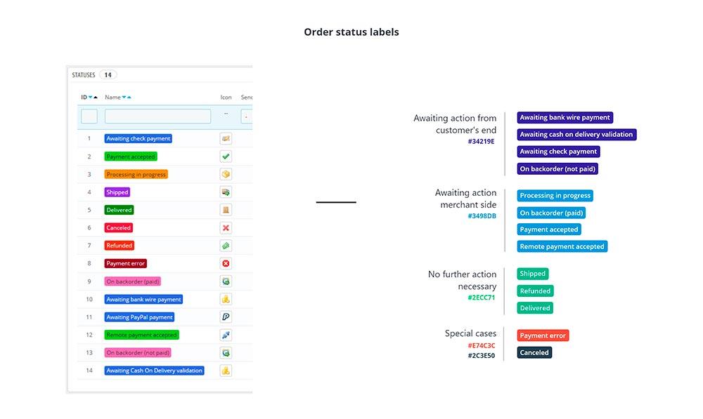 Color de los estados de pedido en PrestaShop 1.7.7.0